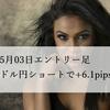 5月3日エントリー足。ドル円6.1p利食い