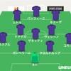 ヴィオラ会特別企画~歴代所属選手ドラフト11~