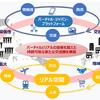 JTBがバーチャル観光「バーチャル日本」バーチャルジャパンプラットフォームを2021年4月末オープン!