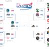 2016-17 NBAプレイオフ、ウェスタンカンファレンスファイナルを予想してみる。