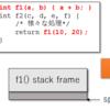 オリジナルLLVMバックエンド実装をまとめる(24. 末尾再帰関数呼び出しの実装2.)
