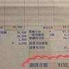 5年で10万キロを越えたスバルXV。実際のところ車検価格はいくらだったのか