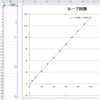 micro:bit に入力したパルスのパルス幅を測る / GPIO の IN レジスタの変化をポーリング方式で直接読み取る