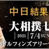 「大相撲七月場所」中日8日目の結果です。最高点は熊本ミノルさんの9点。