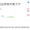 iシェアーズ・コア 米国総合債券市場 ETFから分配金