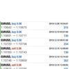 【 12月 10日】FX自動売買記録:ユーロドル