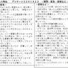 授業「立志人物伝」の6回目のテーマは「持続する志」ーー大山康晴。牧野富太郎。池波正太郎。