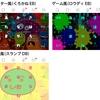 日本語入力・きせかえ顔文字キーボードアプリ「Simeji」にフォントワークスのフォント3種類が追加!