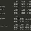 Pythonで文字列からN文字ずつ取り出すジェネレータのベンチマーク