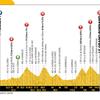 【ロードレース観戦記】ツール・ド・フランス2018 コースを眺める コース10~コース15