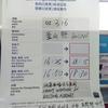 【釜山】北京発フライトの遅延により、現地で両替ができないピンチ!