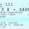 信越本線転換第三セクター線の通過連絡乗車券