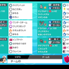 【ポケモン剣盾】ガラル☆ルーキーズ はニャイキングで行く