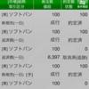 8/10水デイトレ▼10,253円:何やってんだ私はー!(# ゚Д゚)オーバーすぎるトレード