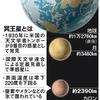 記事短評~冥王星の意外な素顔~