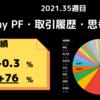 今週My PFは【−0.3%】2021年week 35の米国株資産推移