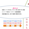 東京新聞杯2020追い切り(調教)より重要なポイント&コース解説