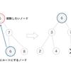 2分探索木からノードを削除する Delete Node in a BST in LeetCode