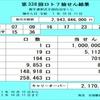 【当選番号速報】第338回ロト7抽選結果(2019年10月11日)キャリーオーバー発生!!
