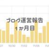 【ブログ運営報告1か月目】2000PV達成!お試し期間は終わった