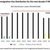 米国の移民国籍法について