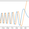 Pythonでエアリー関数を使う