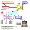 太陽光発電 に UPS を華麗に組み合わせる (前編)