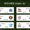 2021日本プロ野球開幕!