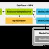 ExoPlayer の実装に関するメモ