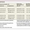 論文:ProspectiveCohort 院内心停止後の低体温療法と生存率の関係