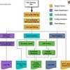 再現性のあるメタゲノム解析を行うためのモジュール設計された自動パイプライン Sunbeam