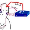 AIとアップロードそして意識について