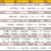 【USUM:S13シングル】バトンバシャと真空波ツルギ【最高1898】
