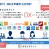 まなびポケットEXPO~2021夏~ イベントレポート No.3(2021年6月28日)