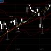 【今日の相場】#2月7日 米国版ちぢれ麺指数を見ると米国市場が燃料切れのまま惰性で高度を上げるロケットに見える #株式投資 #日経平均