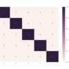 【python】混同行列(Confusion matrix)をヒートマップにして描画
