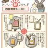 簡単レシピ♪「四面楚歌トースト」