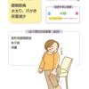 漢方クイズ