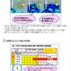 【朗報】これまで6時間先までしか見えなかった降水短時間予報を15時間先まで延長!夕方の時点で翌朝の雨量分布を把握する事が可能に!!