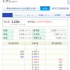 【株主優待新設】エプコ(2311)の株主優待ポイント