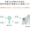 東証のシステム障害、どんな影響が?