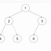 基礎理論~グラフ理論(木構造の巡回)~