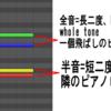 (DAW;基礎)ピアノロールで音程の名称を勉強しよう1★★