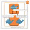 Dockerコンテナ同士のNFSのサーバ・クライアント疎通サンプル