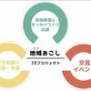【愛知県で唯一無二】学生と企業の交流から始める地域(まち)おこし