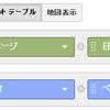 Google Analytics の「カスタムレポート」で「ランディング ページ」を用いる時の注意点