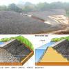 ラオスダム決壊の被害拡大をラオス政府のせいにするSK建設のクズっぷりwww