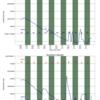 関東エリアの5日間波予測06/08/2020, 17:43:33