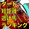【プロキオンS】ラプタス【七夕賞】ジナンボー【マリーンS】リアンヴェリテ|競馬2020年7月12日の逃げ馬予想