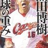 Salaries of NPB Hiroshima Toyo Carp Players in 2016
